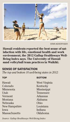 This graphic was taken from the Star Advertiser.